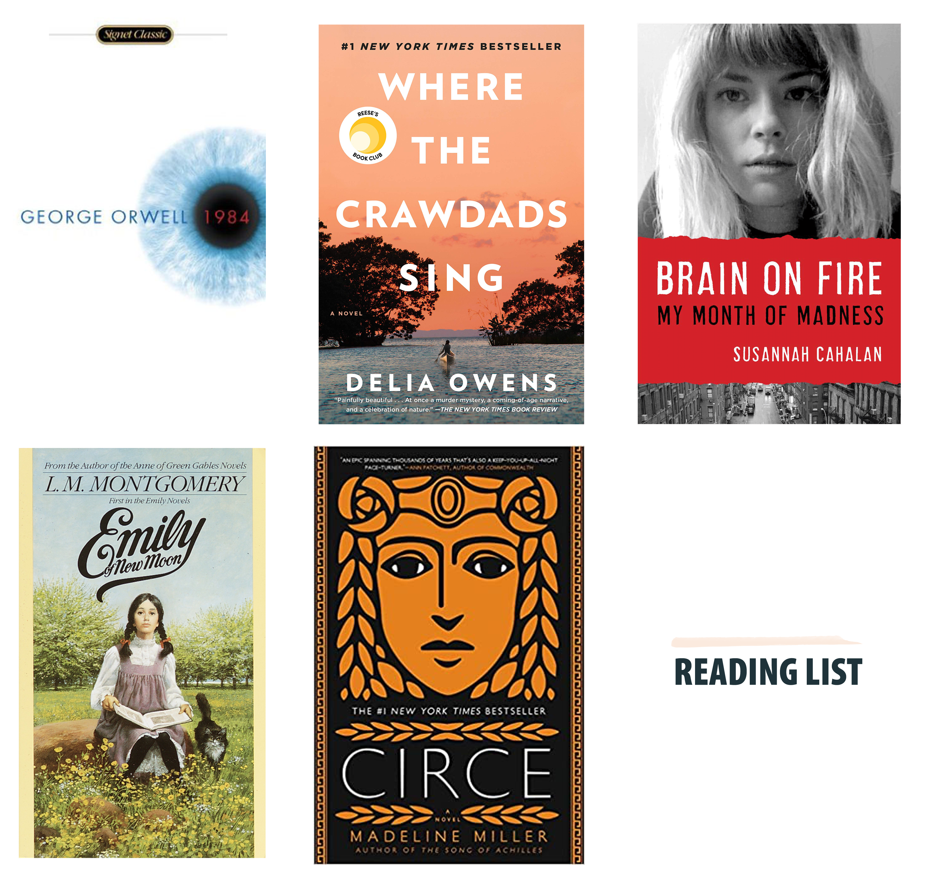 early spring 2020 reading list